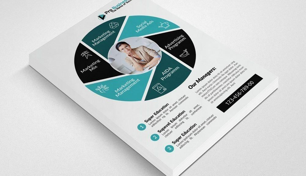 Custom Flyer Templates For Your Small Business And Event Marketing