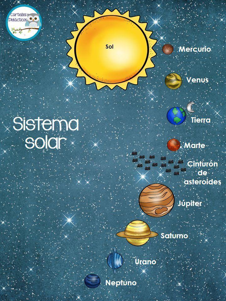 Magnifico Cuaderno Para Trabajar El Sistema Solar Sistema Solar Para Ninos Sistema Solar Astronomia Para Ninos