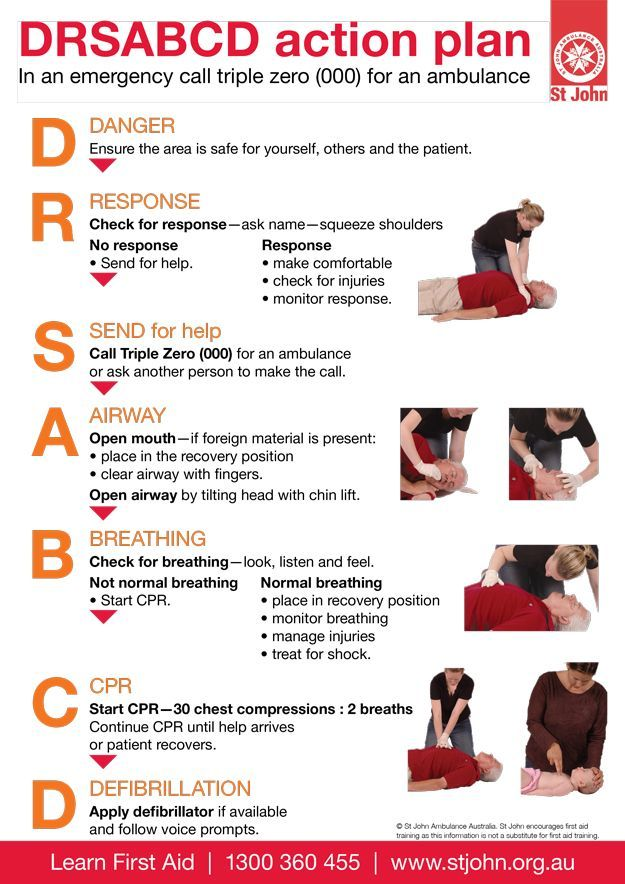 A Basic Guide To First Aid And CPR Emergency preparedness - emergency action plans