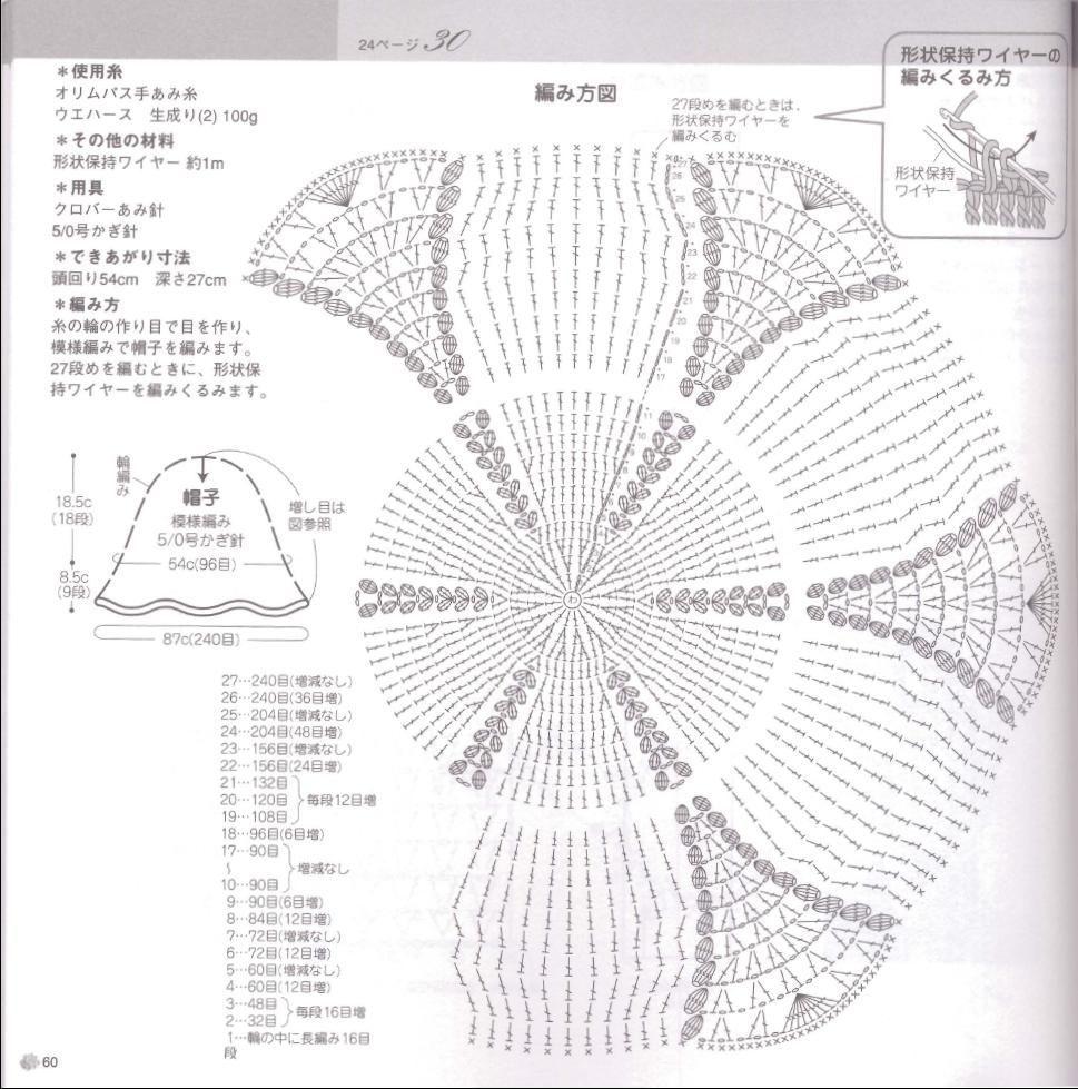 bonnet japon crochet | crochet .-. gráficos - diagramas ...