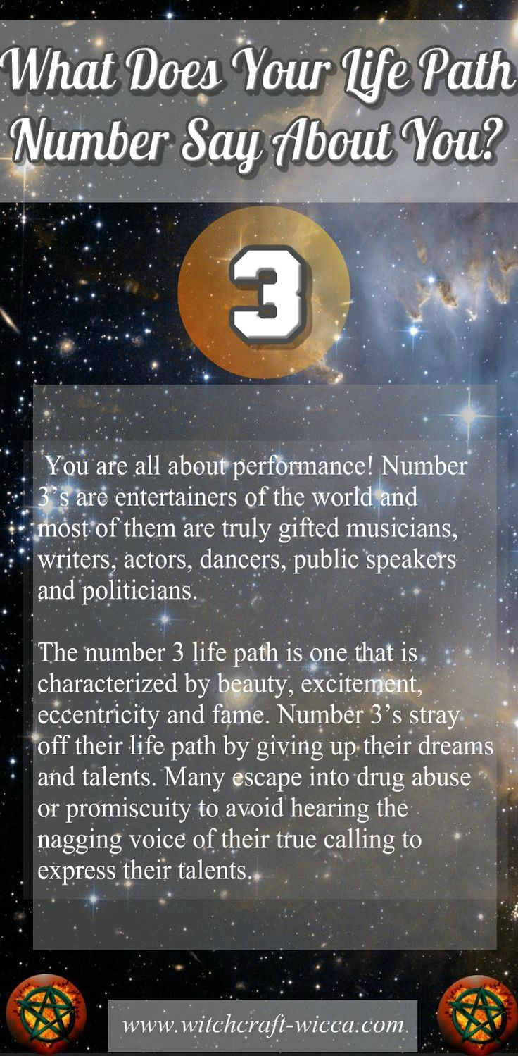 Free numerology report for your exact birth date and name free numerology report for your exact birth date and name compatibility chartnumerology nvjuhfo Image collections