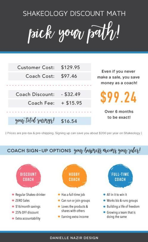 Can I sign up as a Beachbody Coach just for the discount ...