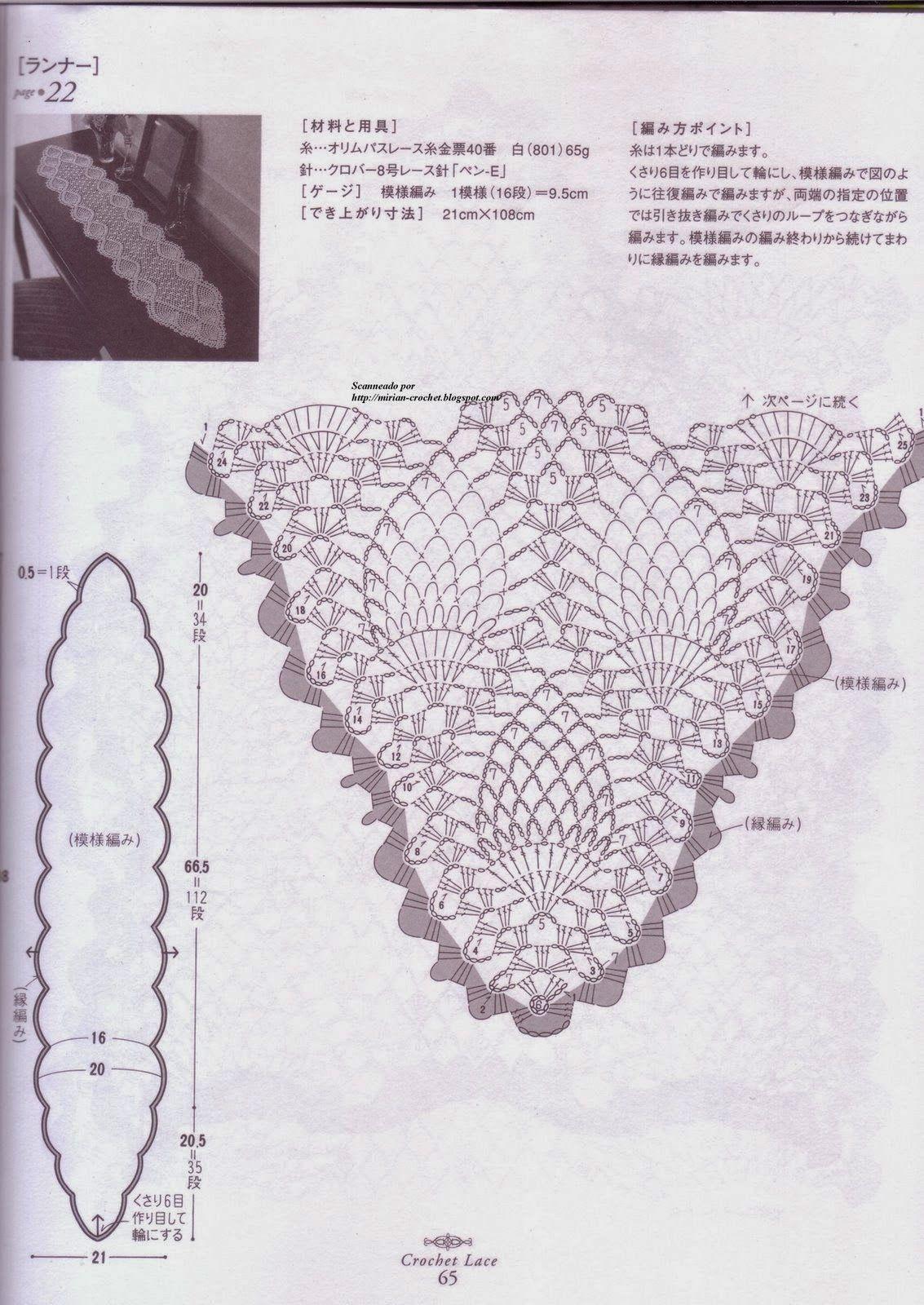 Para mi hna! (camino de mesa - piñas) | Crochet | Pinterest | Croché ...