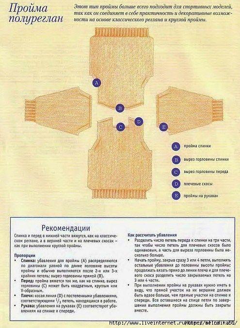 Оформление линии реглана при вязании