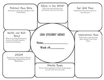 Current Events With Cnn News A Graphic Organizer For The Week