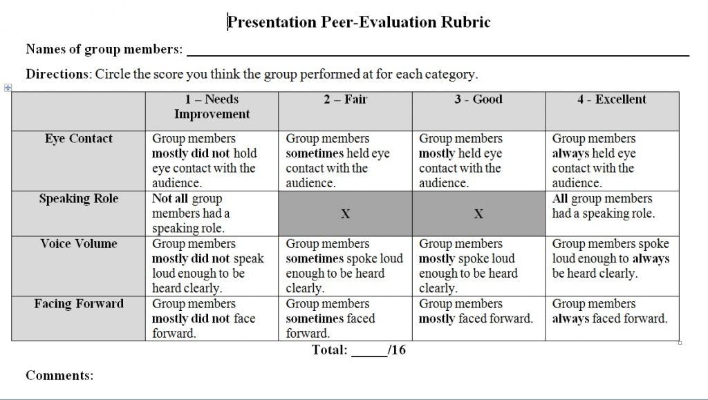 Simple  Effective Speaking Rubric For Class Presentations  Esl