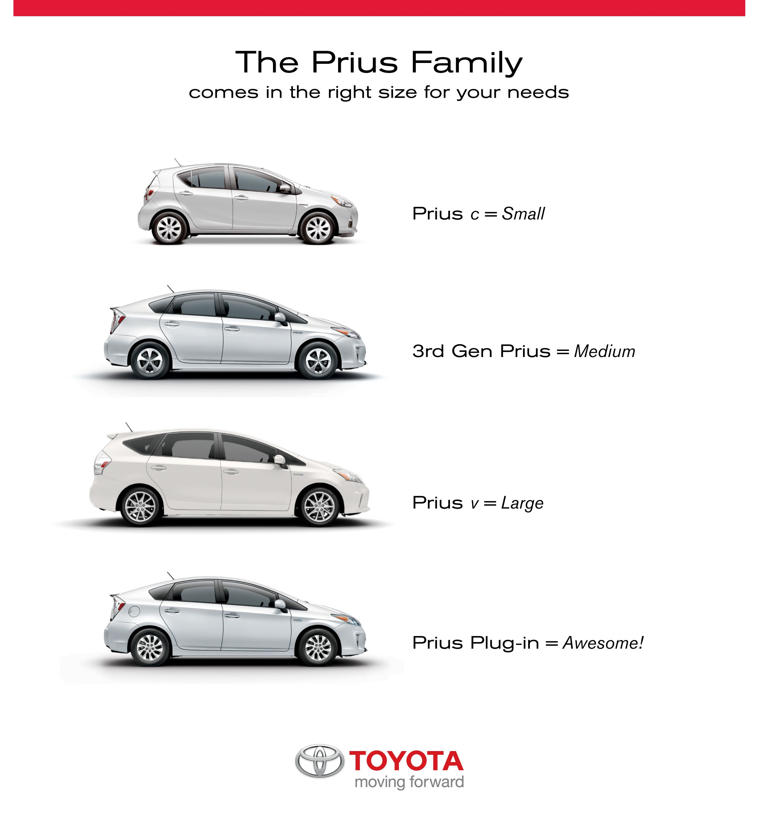 microenvironmental factors affected the toyota prius What microenvironmental factors affected the introduction and re-launched of the toyota prius.