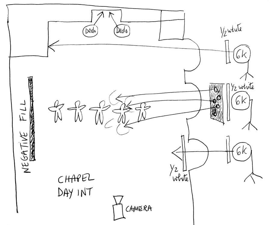ida chapel day interior lighting diagram thefilmbook film making rh pinterest nz Simple Lighting Diagrams 277 Volt Lighting Diagram