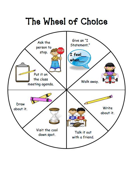 The Wheel of Choice.pdf | Classroom management, Behavior ...