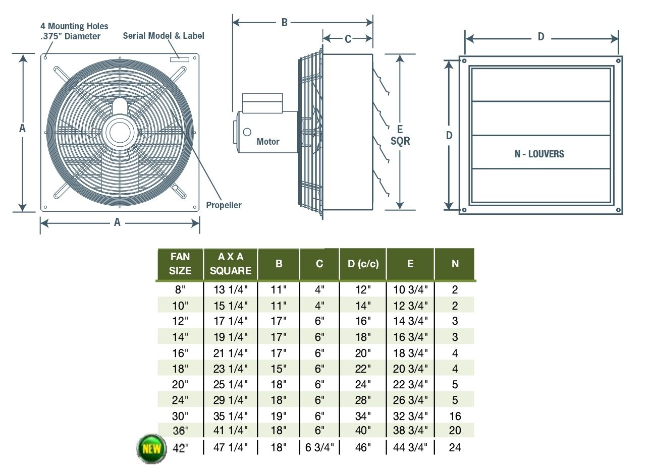 Exhaust fan size chart httpurresults pinterest exhaust fan size chart cheapraybanclubmaster Images