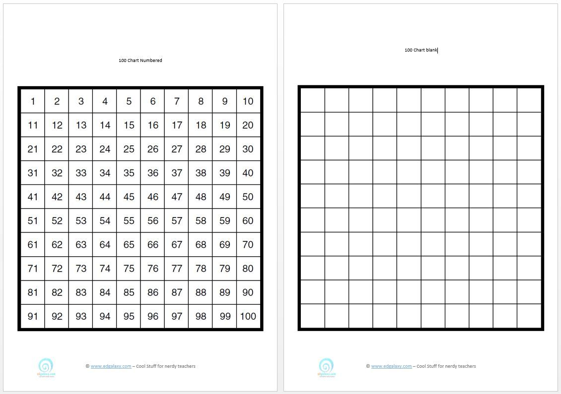 Printable 100 Counting Charts For Students