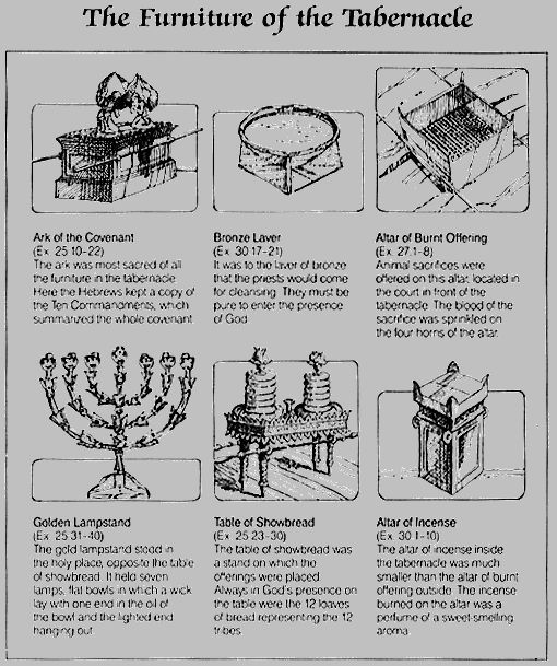 Tabernacle Diagram With Furniture Crafts Pinterest Bible The