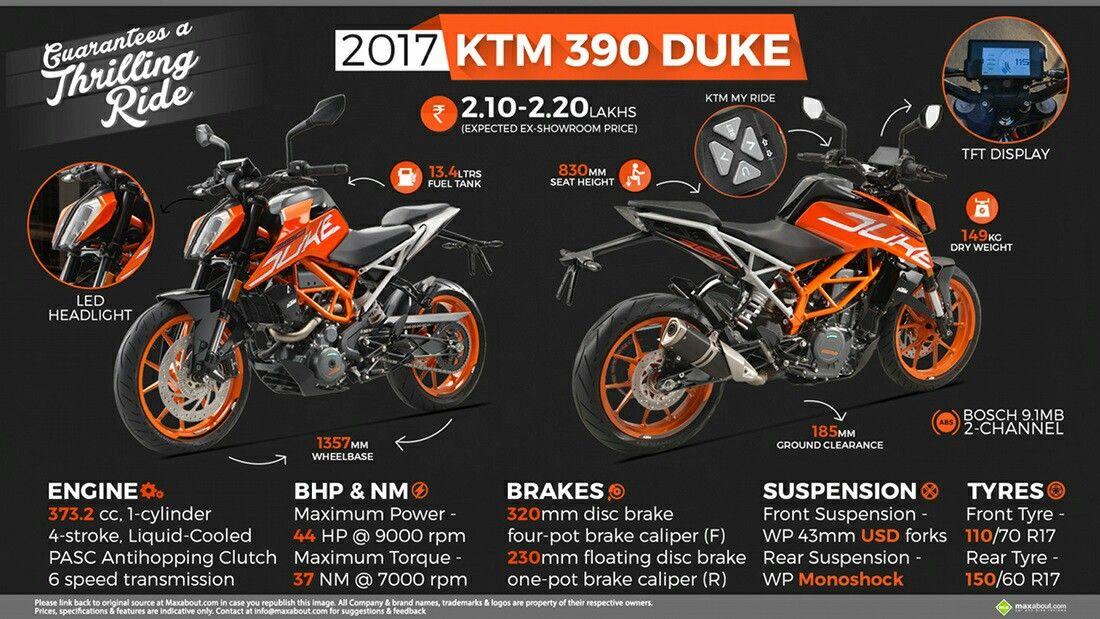 Duke 390 2017 Edition Ktm Duke Ktm Ktm Duke 200