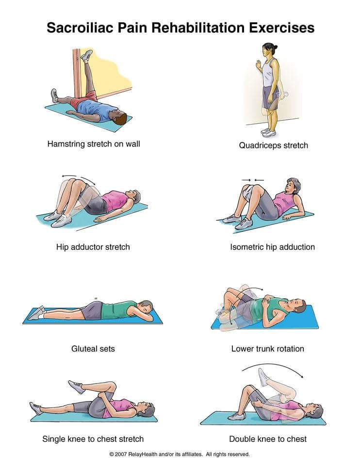 Pin on Health Lower Back Pain