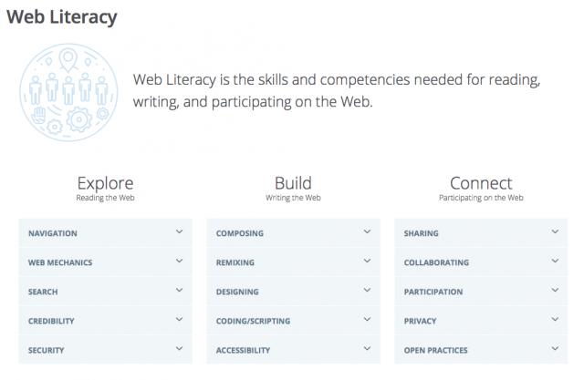 Referentiel De Competences Web Mis A Jour Par Mozilla Referentiel De Competences Competences Litteratie