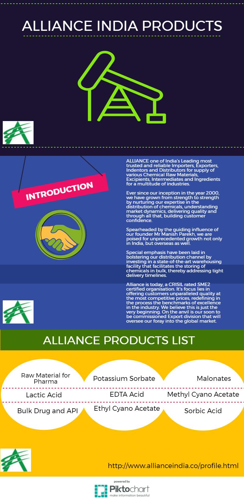 List Of It Distributors In India