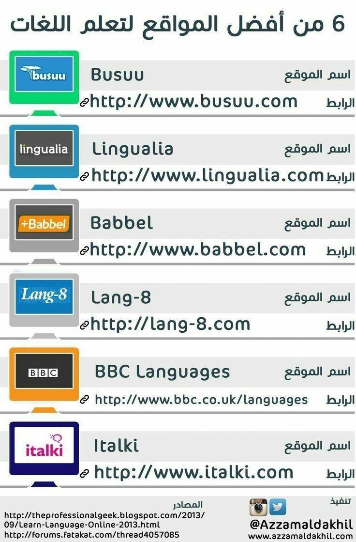 أفضل 10 مواقع ترجمة من إنجليزي لعربي وبالعكس ترجمة نصوص كاملة من انجليزي لعربي ومن عربي إلى انجليزي Free Translation Learn English Free Website