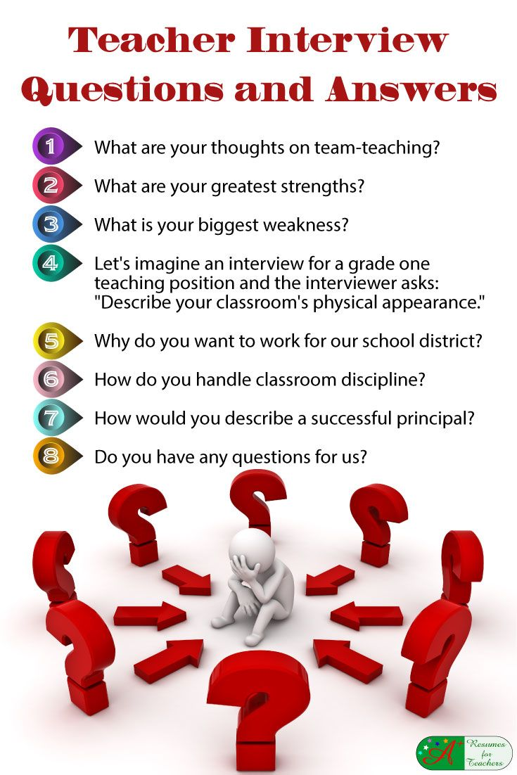 8 Teacher Interview Questions And Answers Education
