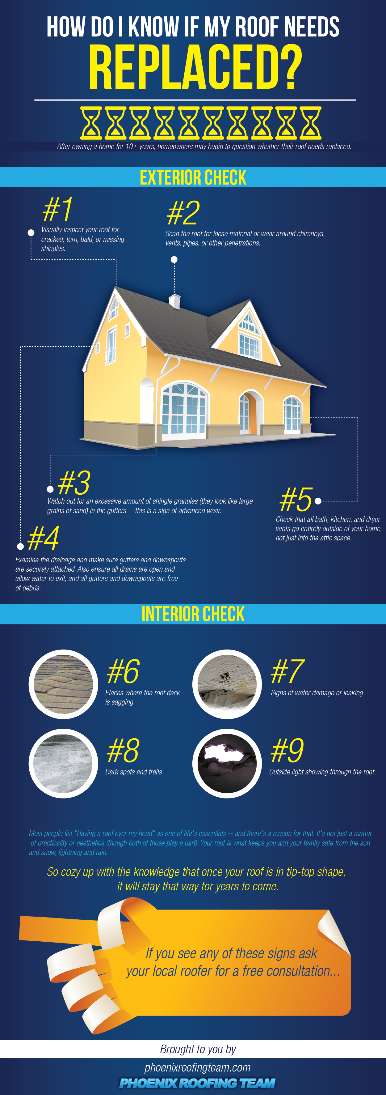 Roofing Infographic How To Know If Your Roof Needs Replaced Roofing Roof Problems Roof Repair