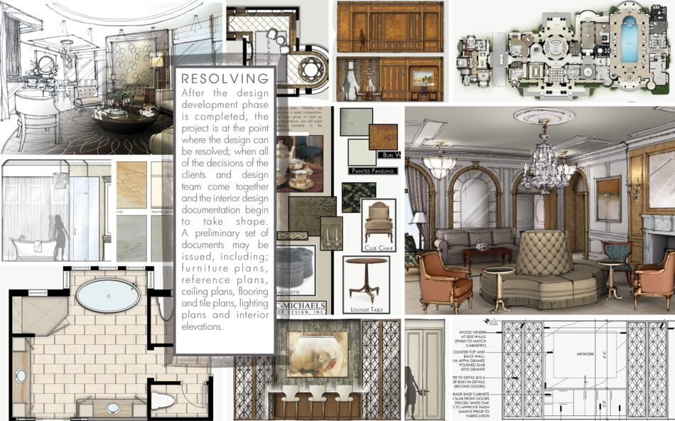 What documents are needed for interior design business?
