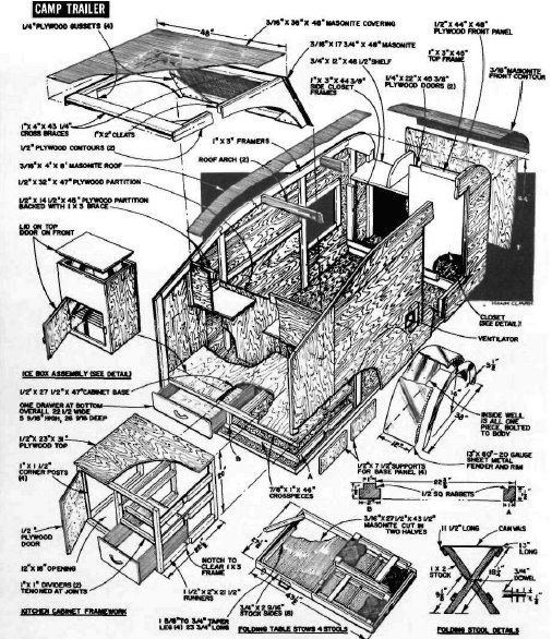 vintage teardrop trailer plans reprints and more from the 1930s to 24 FT Toy Hauler vintage plans reprints to build this all plywood c er trailer 10 ft long