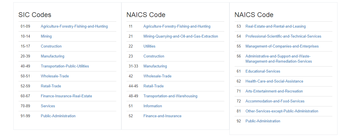 Our Industry Code Lookup Tool helps marketers with