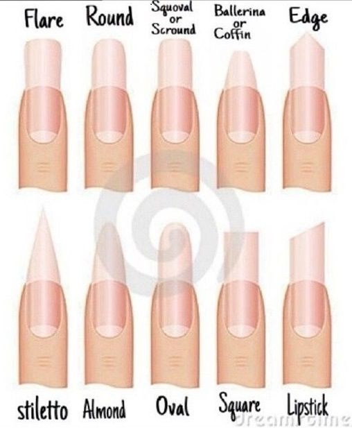 Nail shapes - see what it does