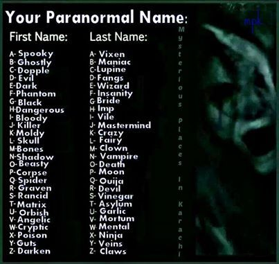 What's your paranormal name? Spooky Mortum | Name Games ...