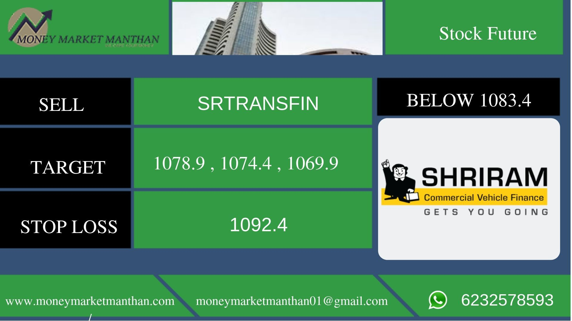Pin by Money Manthan on Money Market Manthan Intraday