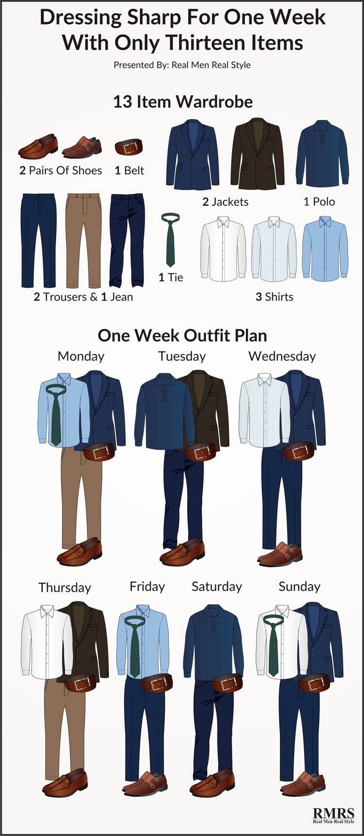 Moda Guardaroba Maschile 13 Item Interchangeable Wardrobe Infographic One Week Outfit