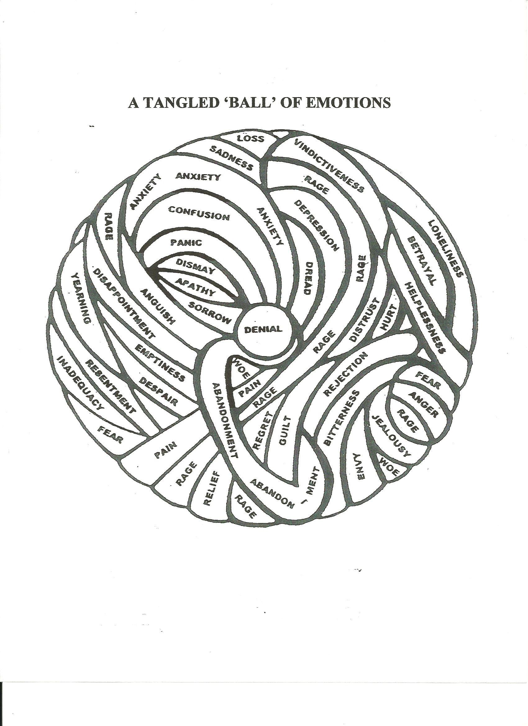 Tangled Ball
