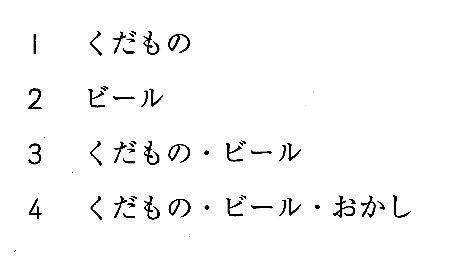 Japanese Language Proficiency Test JLPT N5 – Listening