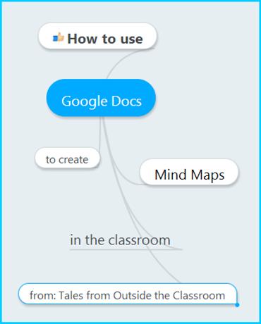 Using Google Docs To Create Mind Maps Teacher Technology School Technology Classroom Tech