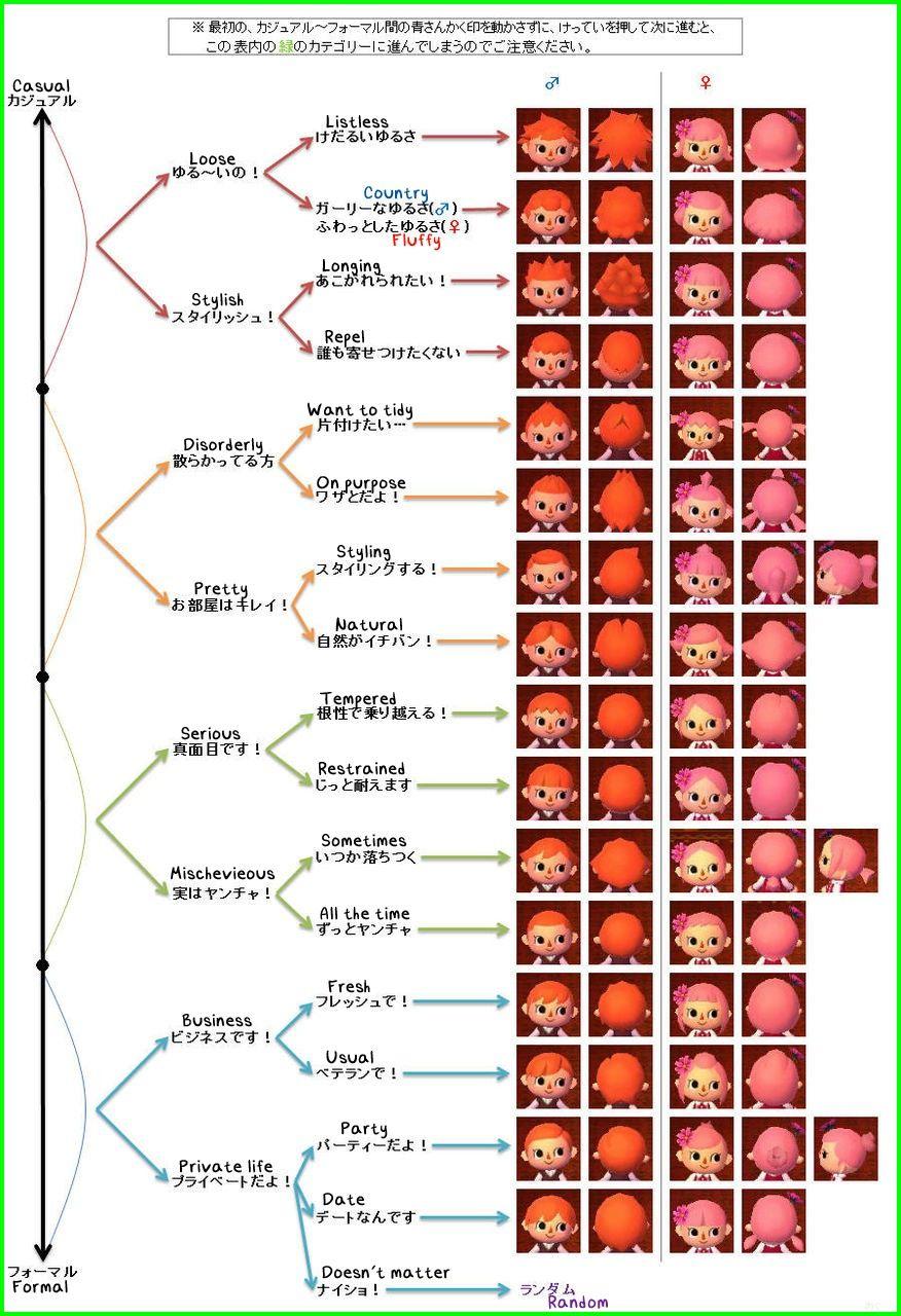 Animal Crossing Hair Guide New Leaf 5823 Animal Crossing New Leaf Hair Color Guide Animal Crossing Hair Guide Animal Crossing Hair Animal Crossing 3ds