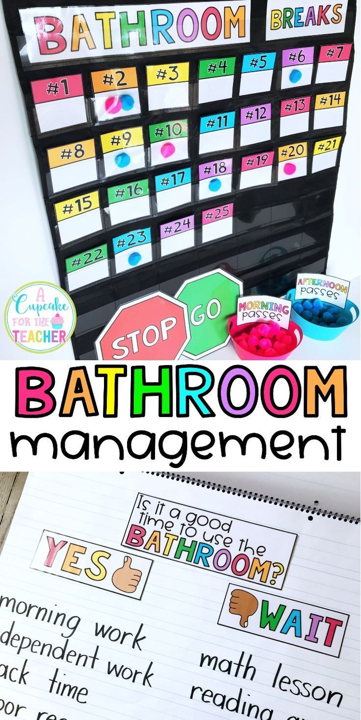 Bathroom Rules & Management Kit (EVERYTHING You Need