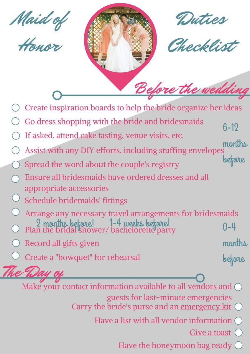 Maid Of Honor Wedding Checklist Bridesmaid Dutiesbridesmaid