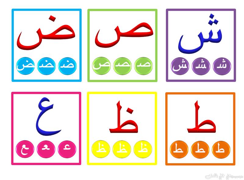 Carte d 39 alphabet arabe avec d but milieu fin arabic alphabet pinterest alphabet arabe - Alphabet arabe a imprimer ...