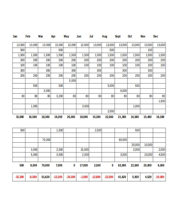 Organisation Monthly Budget Template  Excel Monthly Budget