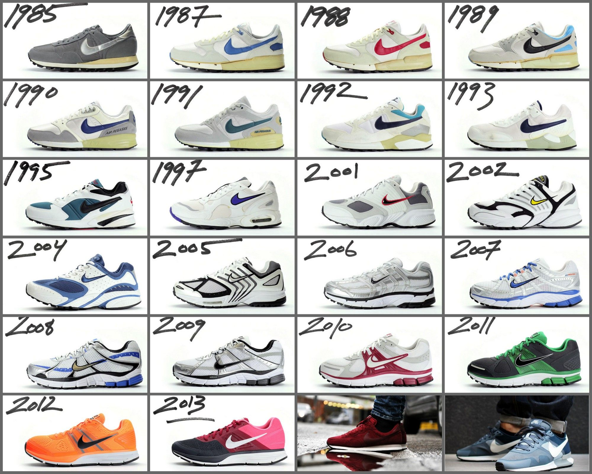 check out 73c15 ef8e0 221 best Sneakerhead images on Pinterest   Shoes, Nike free shoes and  Slippers
