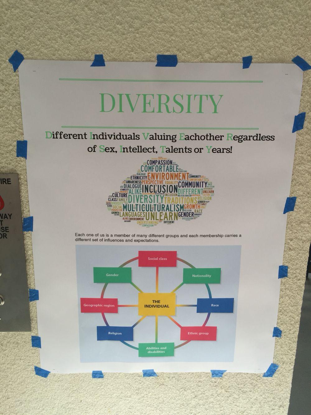 November Diversity Passive Program Highlighting Individual