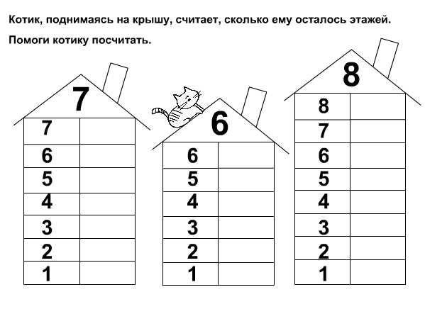Состав чисел | Математика в первом классе, Математические ...