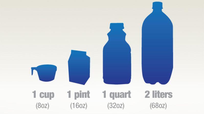 Convert Gallons To Quarts Gal To Qt Yummies Pinterest 1 Cup