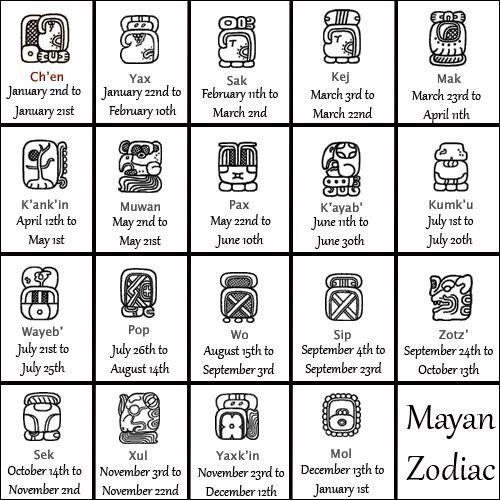 Calendrier Maya Signe.Mayan Zodiac Tatouages Maya Symboles Maya Et Symbole De