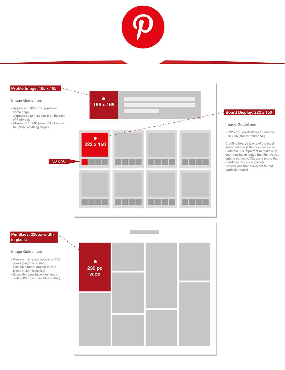 Pin By Stuffilike On Blogging Tips Social Media Images Sizes Social Media Image Size Guide Social Media Images