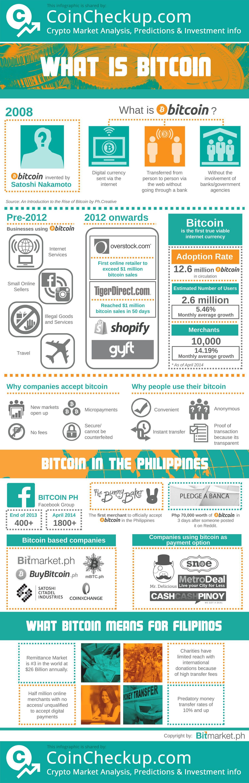 Social networks analysis and mining bitcoins novia de davydenko betting