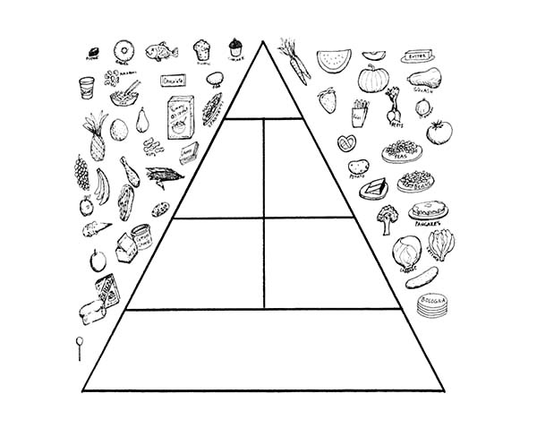 Put The Right Food In Food Pyramid Coloring Pages ...