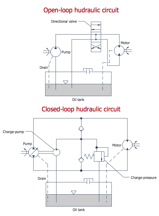 Mechanical Engineering Hydraulic Circuit Mechanical Engineering Mechanical Engineering Design Hydraulic Systems