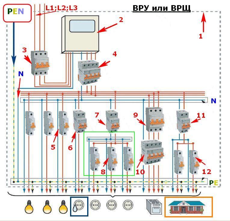 Схема электрощита для частного дома фото 407