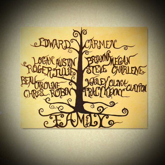 Hand Painted Family Tree Canvas By PaintBrushedBoutique On Etsy 11300