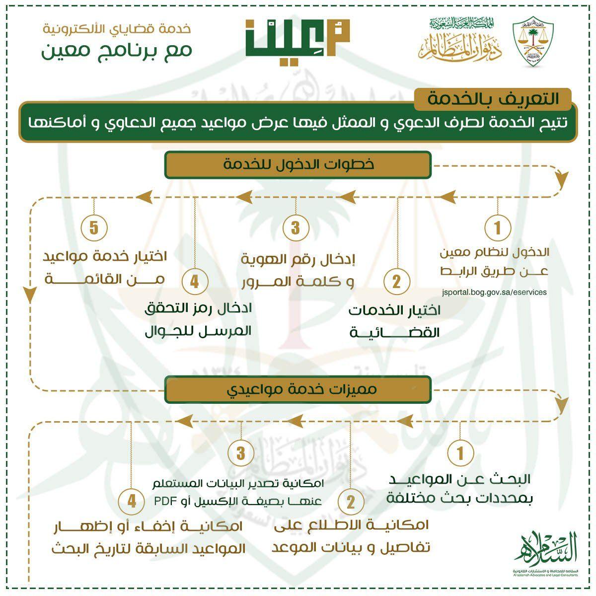 محامي احمد السلامه Salamahlaw Twitter Governor Map Screenshot Map